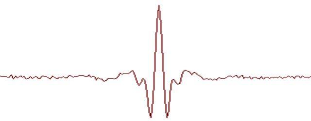 Understanding The Cross Correlation Function