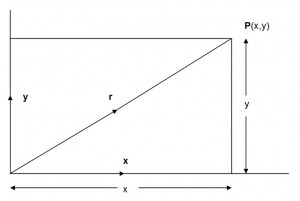 How To Calculate A Resultant Vector