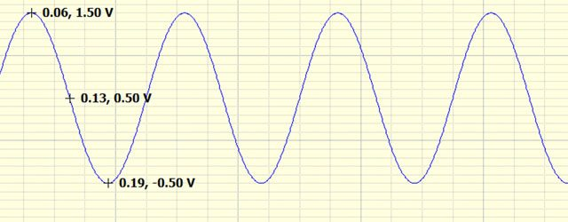 Quantifying Signals – Peak, Peak-to-Peak, & RMS metrics