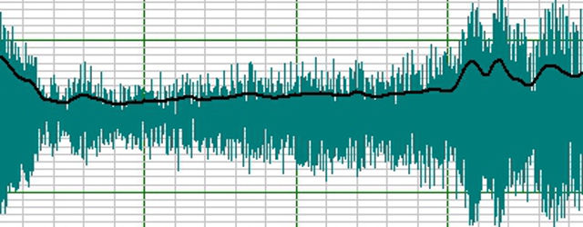 Read more about the article Time Varying Overall Level Vibration (or Noise)