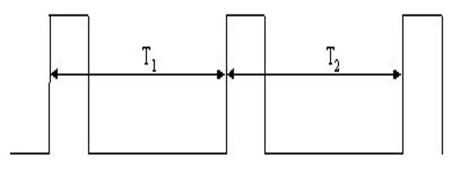 Read more about the article High Pass Filtering And Tacho Signals