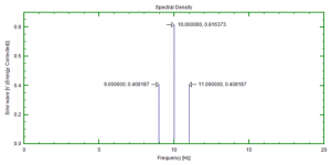 Read more about the article Amplitude And Energy Correction – A Brief Summary