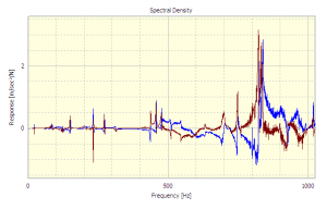 Read more about the article A Simple Frequency Response Function