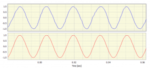 Two sinewaves
