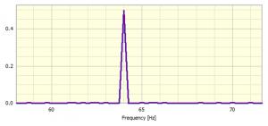 Amplitude (modulus) spectrum