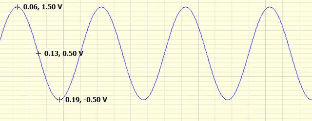 Read more about the article Quantifying Signals – Peak, Peak-to-Peak, & RMS metrics