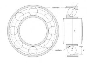 Bearing dimensions