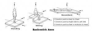 Transducer  orientation using the basicentric axes